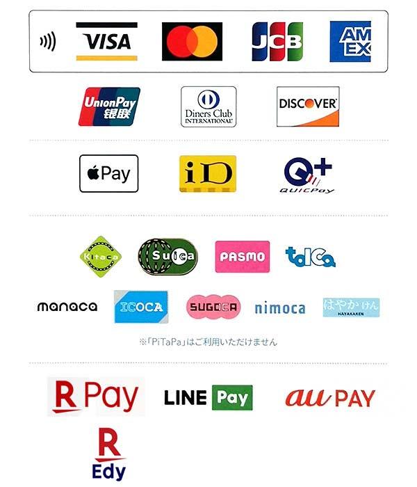 支払対応クレジットカードと電子マネー